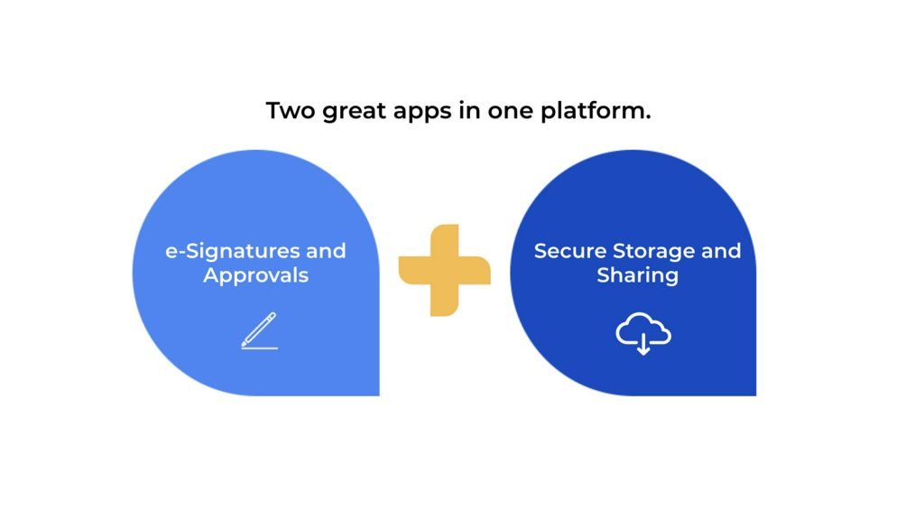 Two Apps One Platform